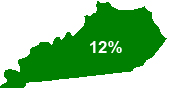 Tax Lien Sales Kentucky