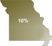 Tax Lien Sales Missouri