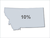 Tax Lien Sales Montana