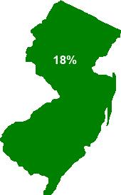 Tax Lien Sales New Jersey