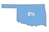 Tax Lien Sales Oklahoma
