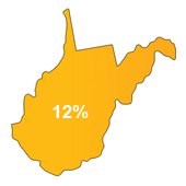 Tax Lien Sales West Virginia