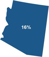 Tax Lien Sales Arizona