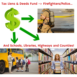 Tax Liens & Deeds Fund..